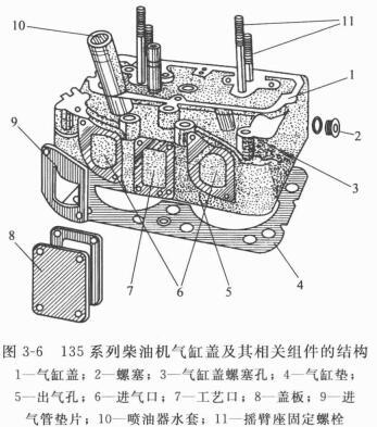柴油机气缸套