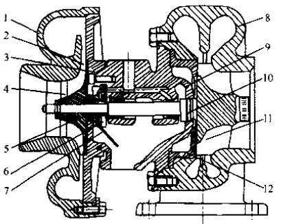 柴油发电机组废气涡轮增压器的构造