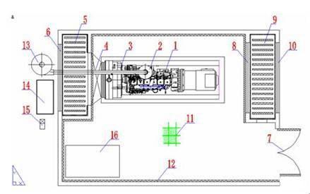 柴油发电机(风冷式)噪声治理平面示意图