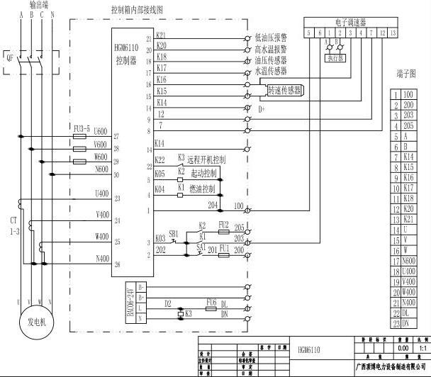 656KW柴油发电机组单机配电箱主要元件线路图