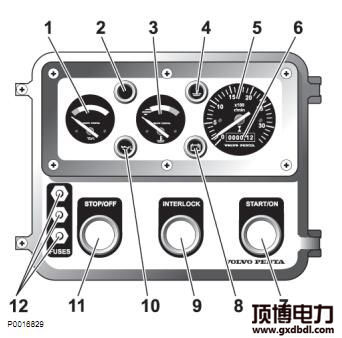 沃尔沃发动机仪表箱