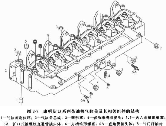 康明斯柴油发电机组气缸盖