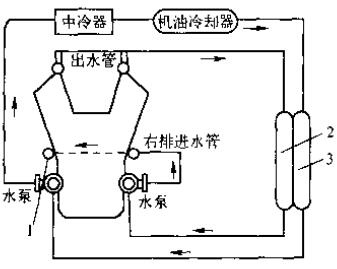 柴油机冷却系统示意图