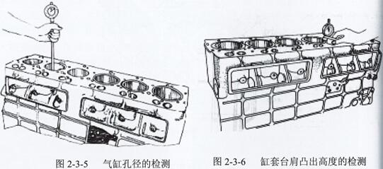 发电机组YC4110机型的缸套无防火圈