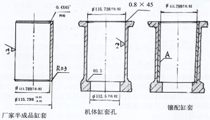 玉柴發電機組